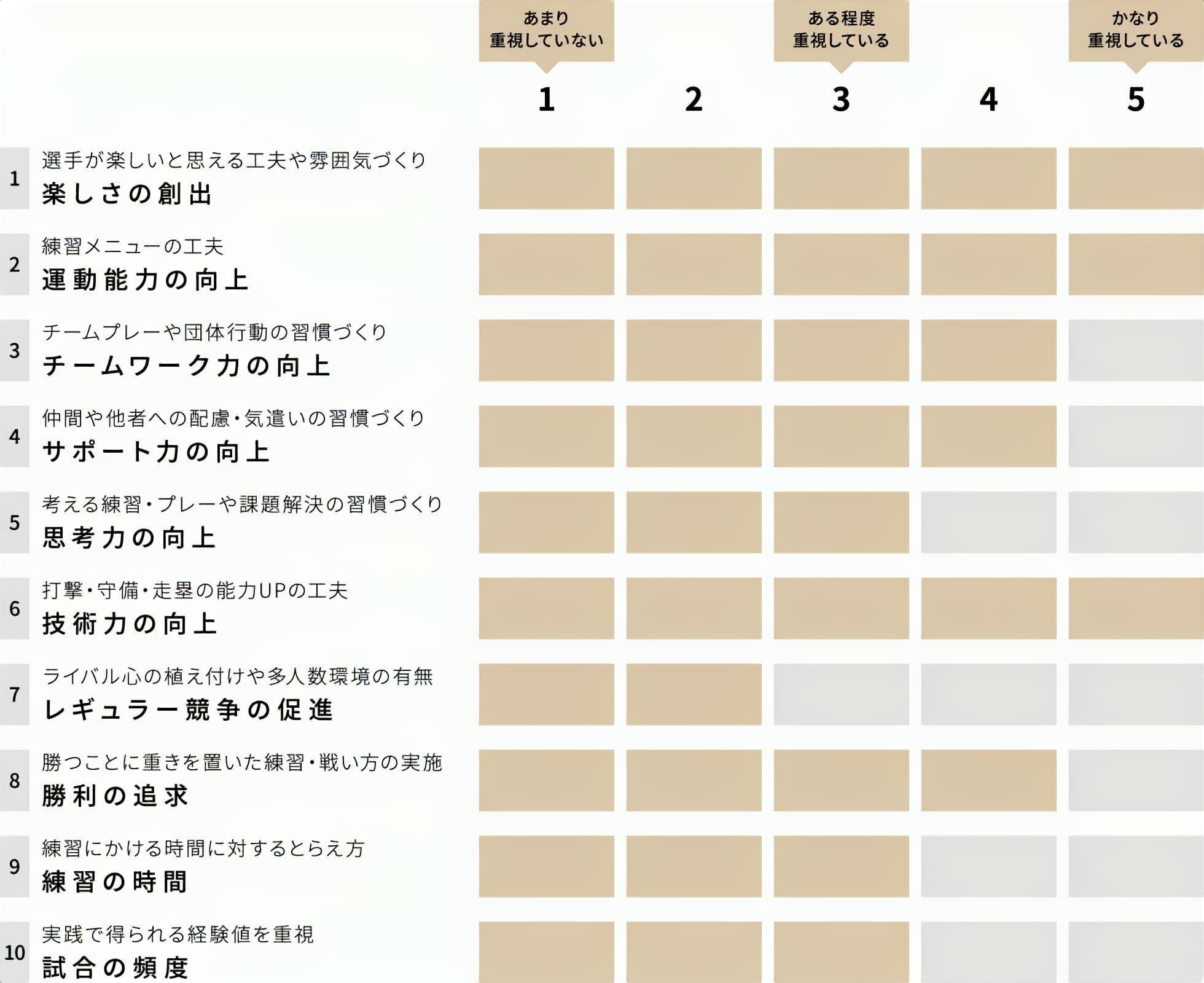波崎ウイングス チーム重視グラフ