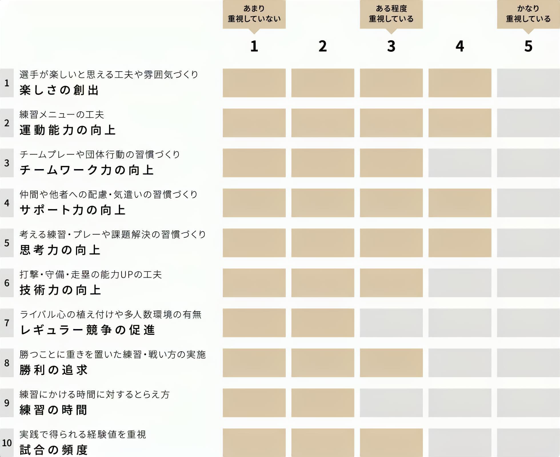 上千葉フレンズ チーム重視グラフ