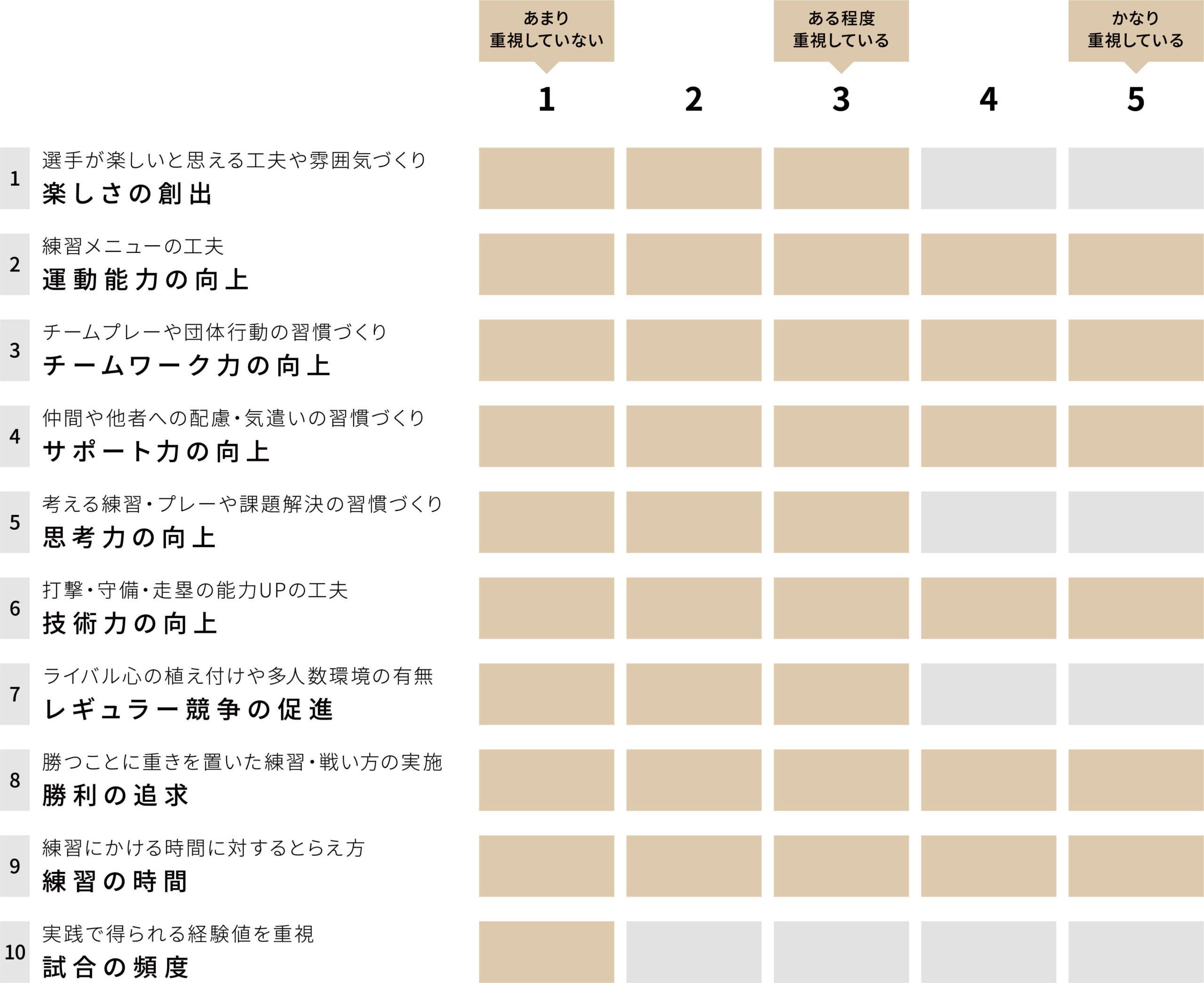 八重山育成会 チーム重視グラフ