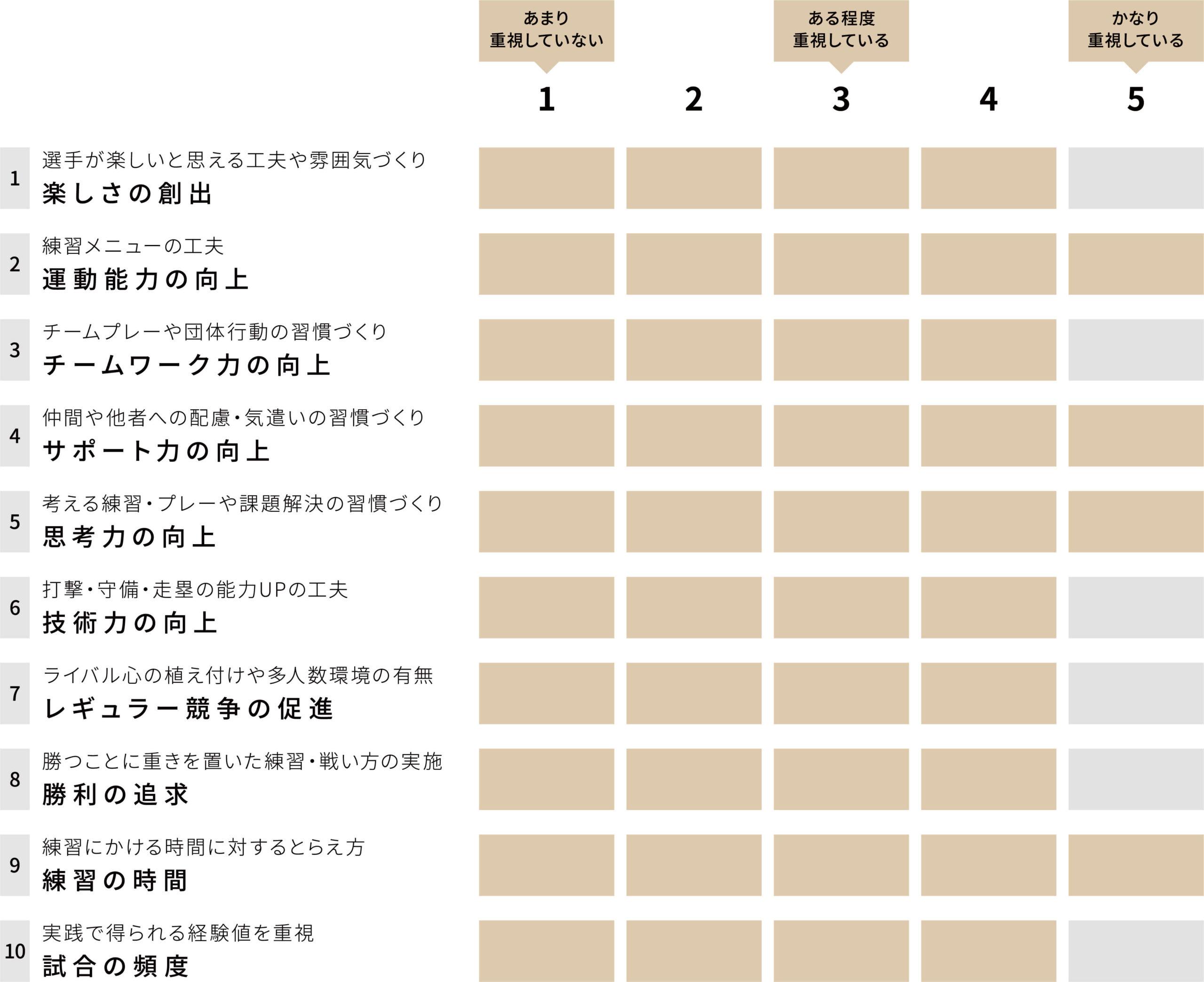東京BBSC チーム重視グラフ